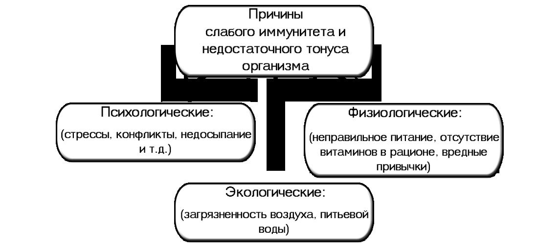 retsepti-dlya-prodleniya-erektsii